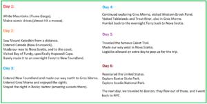 road trip 3 itinerary