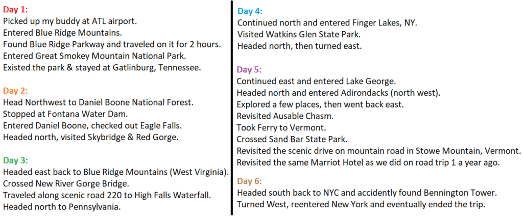 appalachian mountains road trip itinerary